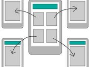 designing-for-mobile-part-1-information-architecture