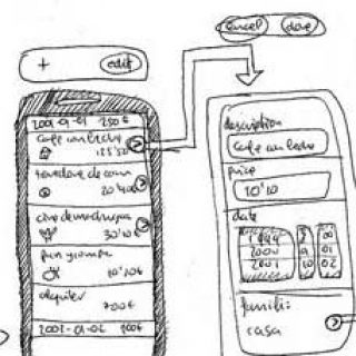how-to-go-about-prototyping-and-user-testing