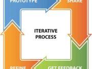 iterative-process