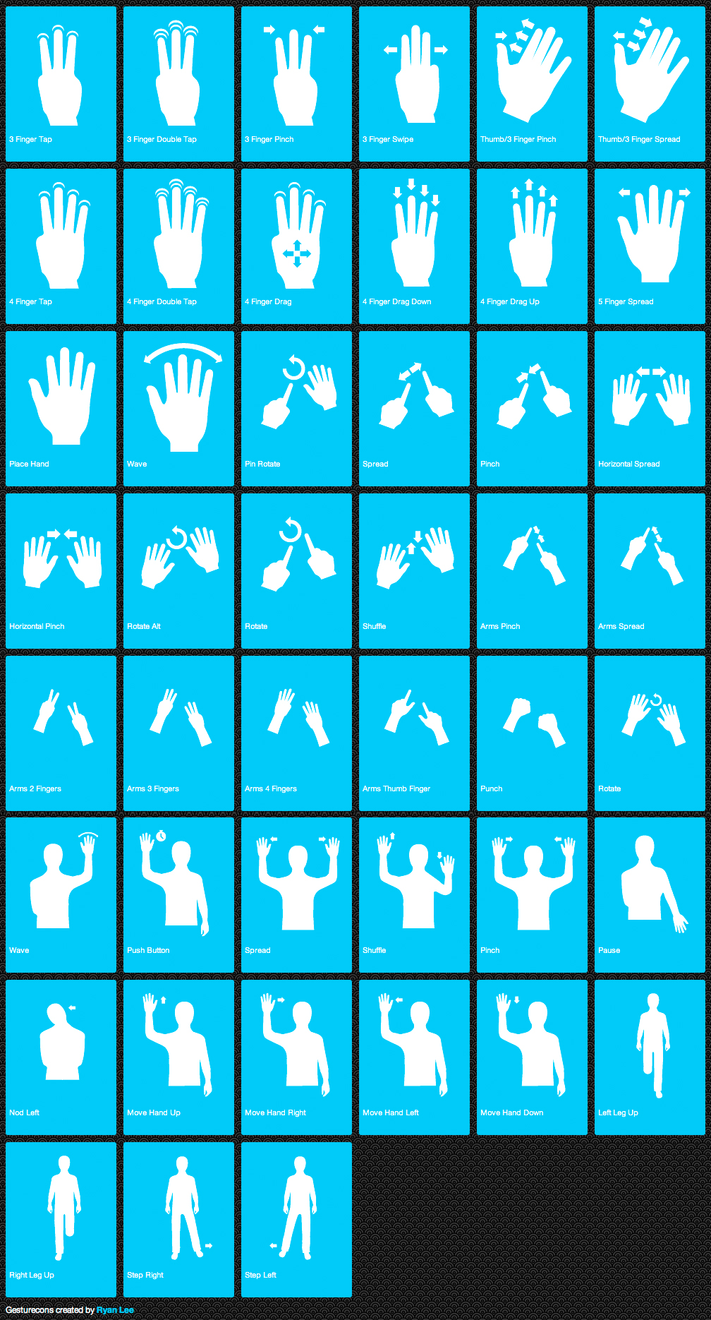 PSD Mobile Mockup Vector Hand Gestures