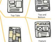 using-mind-maps-for-ux-design-part-sketch-mapping