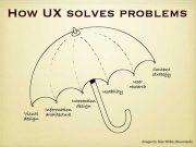 ux-umbrella