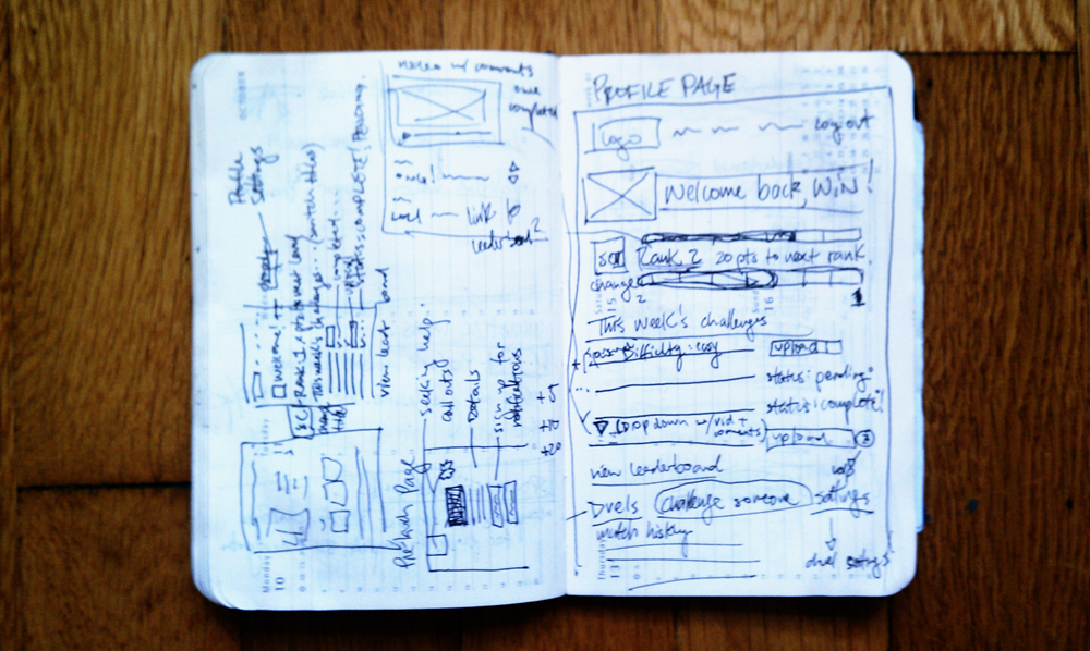 Website Landing Page Wireframes Sketch