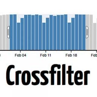 crossfilter-by-square