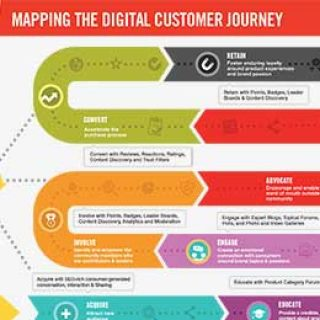 customer-journey-map-3