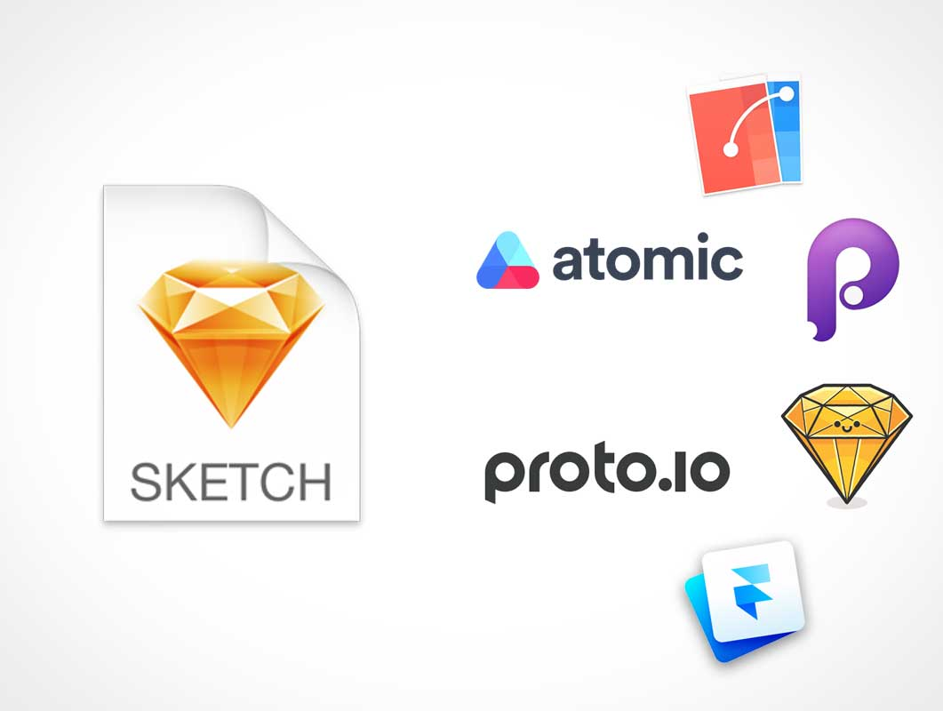 Why Sketch is More Powerful with a Prototyping Buddy